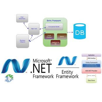 انتیتی فریم ورک Entity Framework