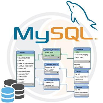 مای اسکیول MySQL